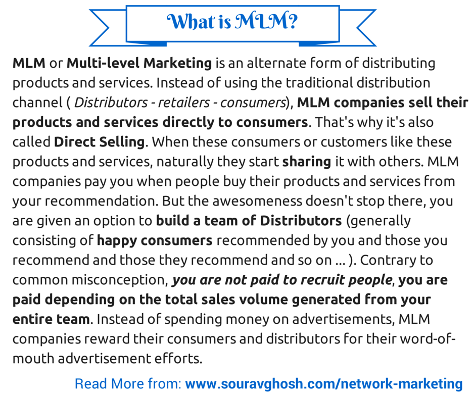 What is MLM / Direct Selling/ Network Marketing?