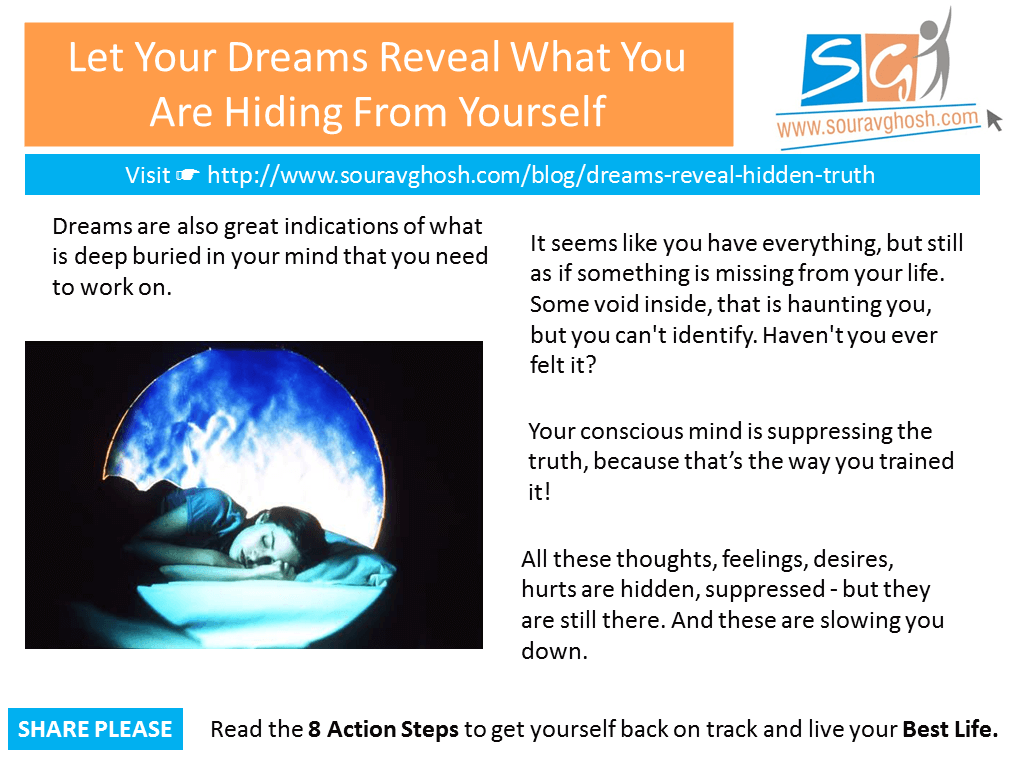 Let Your Dreams Reveal What You Are Hiding From Yourself