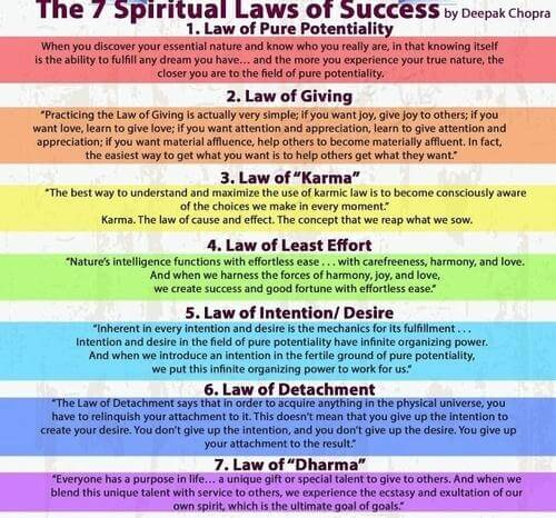 7-spiritual-laws-of-success-deepak-chopra