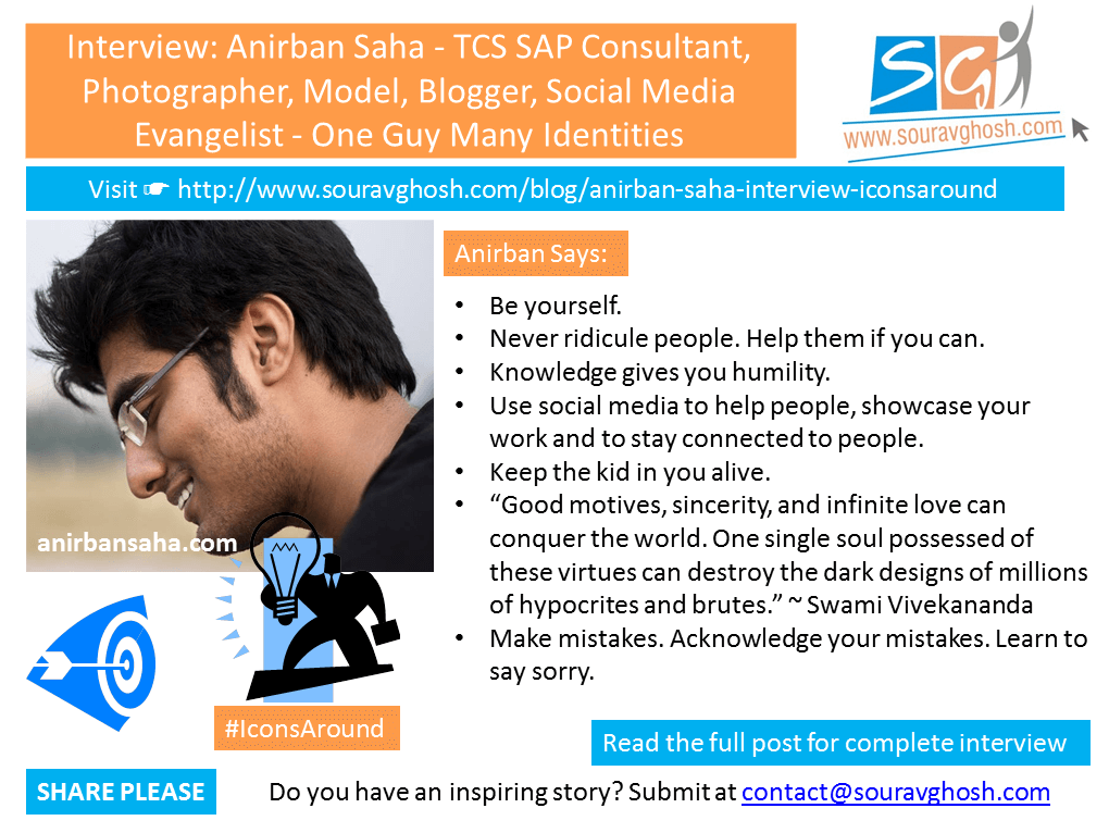 #IconsAround Interview: Anirban Saha – TCS SAP Consultant, Photographer, Model, Blogger, Social Media Evangelist – One Guy Many Identities