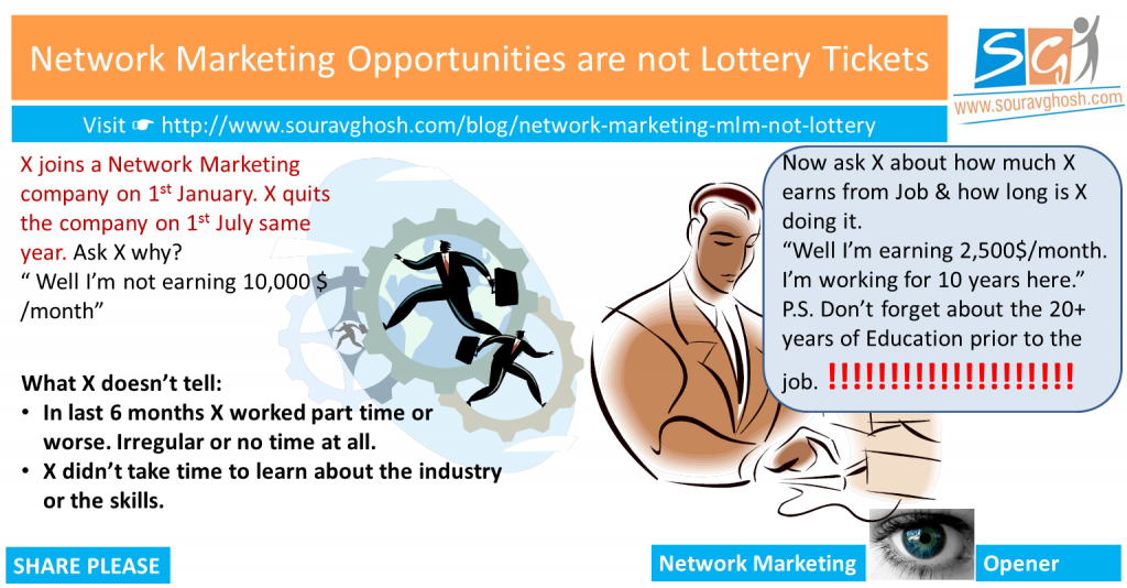 Network Marketing Opportunities are not Lottery Tickets