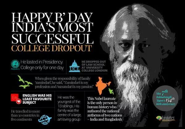 Rabindranath Tagore famous dropout