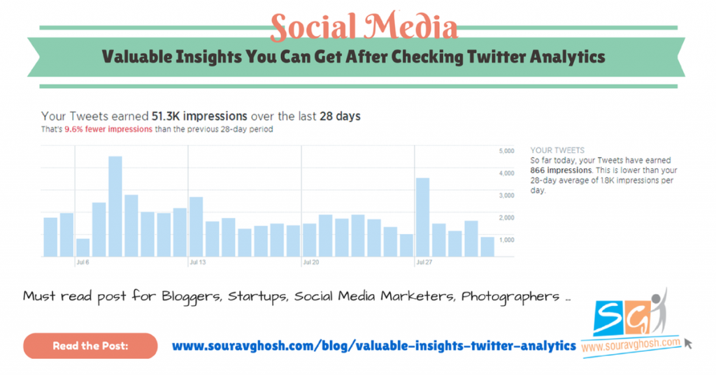 Valuable Insights You Can Get After Checking Twitter Analytics