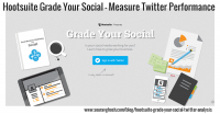 Hootsuite Grade Your Social - Measure Twitter Performance