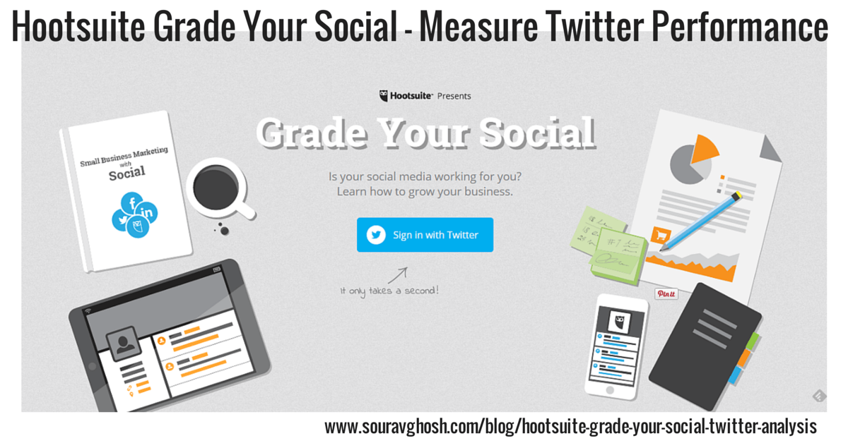 Hootsuite Grade Your Social - Measure Twitter Performance
