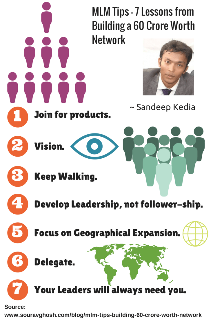 MLM Tips - 7 Lessons from Building a 60 Crore Network Infographic