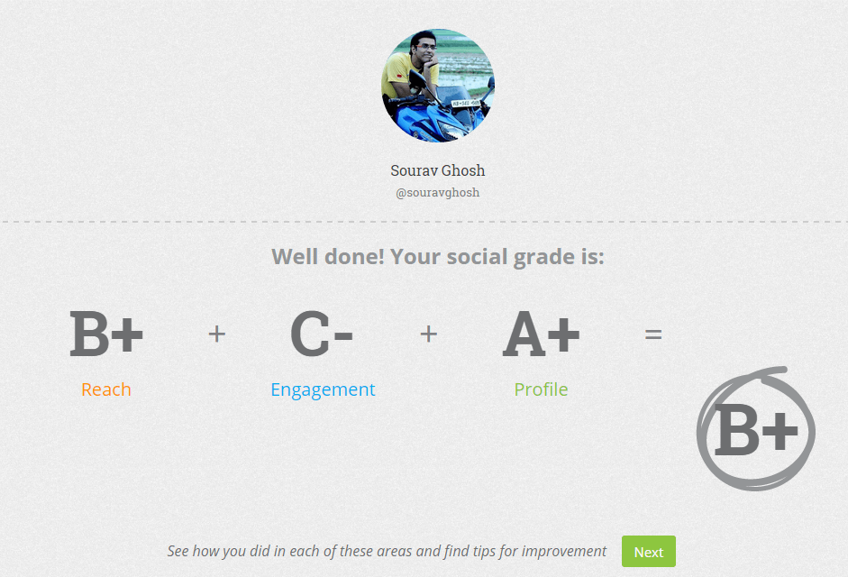 Hootsuite Grade Your Social - Free Twitter Analysis Tool