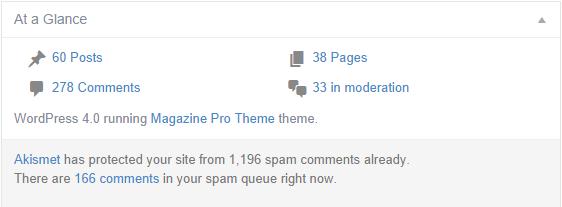 WordPress at a glance