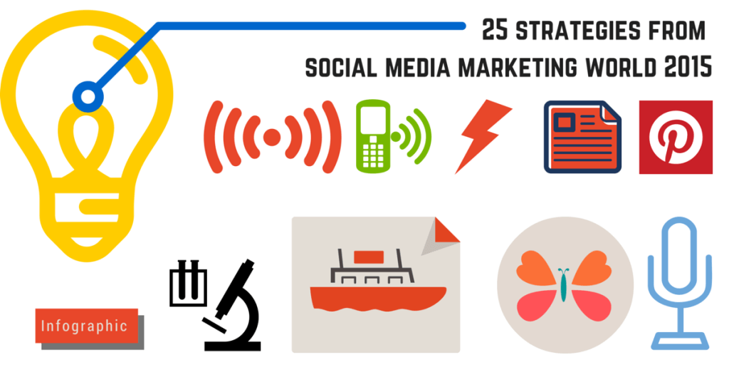 25 Strategies from Social Media Marketing World 2015 #Infographic