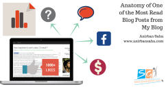 How Anirban Saha's Blog Post Attracted 10K Visitors Within 5 Days