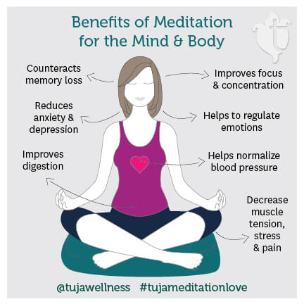 Benefits From Yoga And Meditation