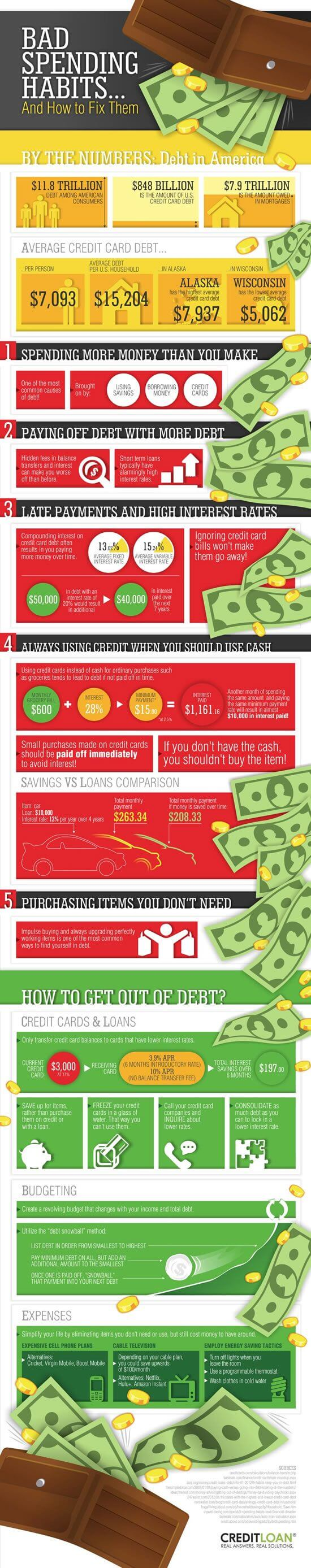 Bad Spending Habits and How to Fix Them Infographic