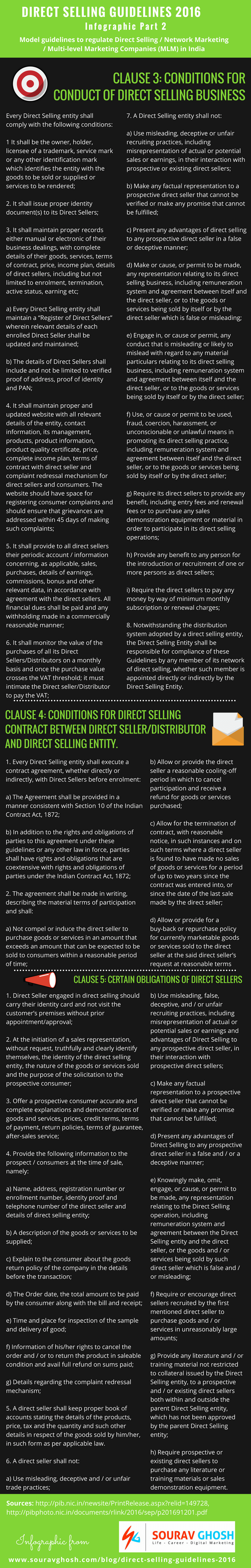 Indian MLM / Network Marketing / Direct Selling Guidelines 2016 Infographic Part 2