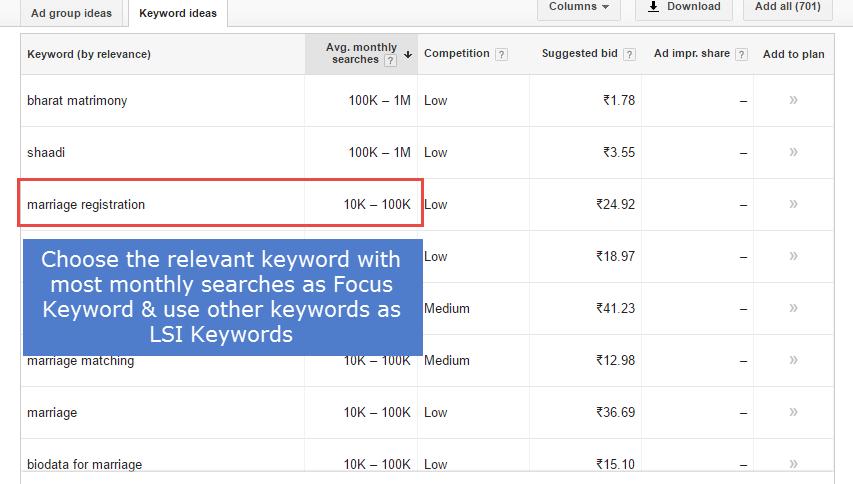 Keyword Research Choose Relevant Keywords