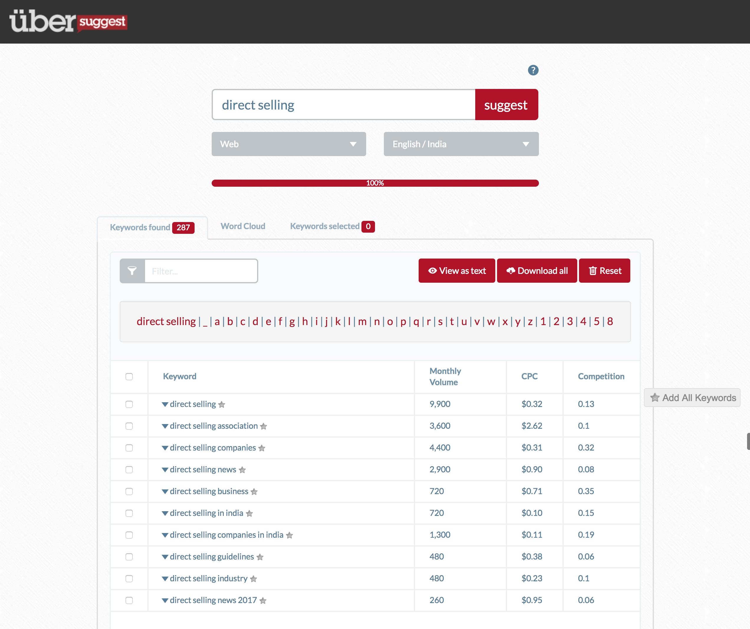 Ubersuggest's Free Keyword Tool Generate More Suggestions