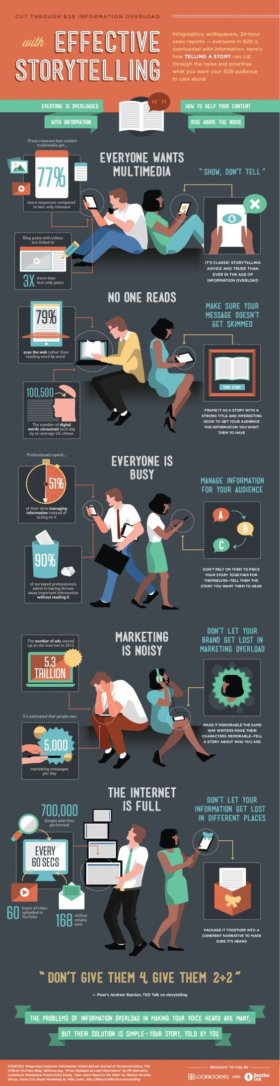 secret to marketing to busy people