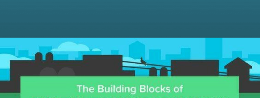 building blocks of digital transformation