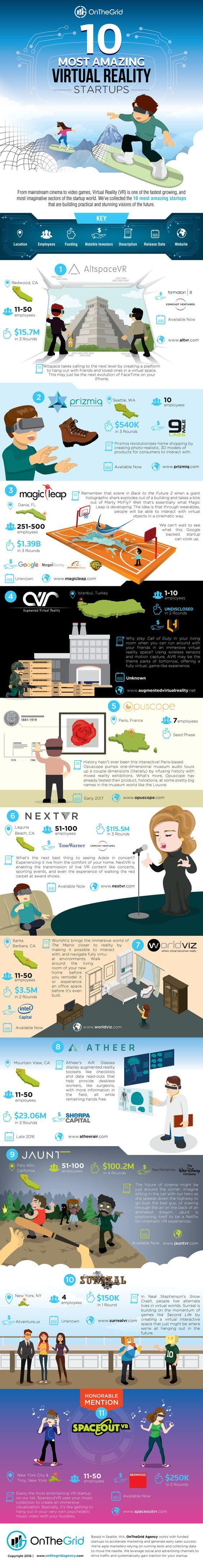 Virtual Reality Startups