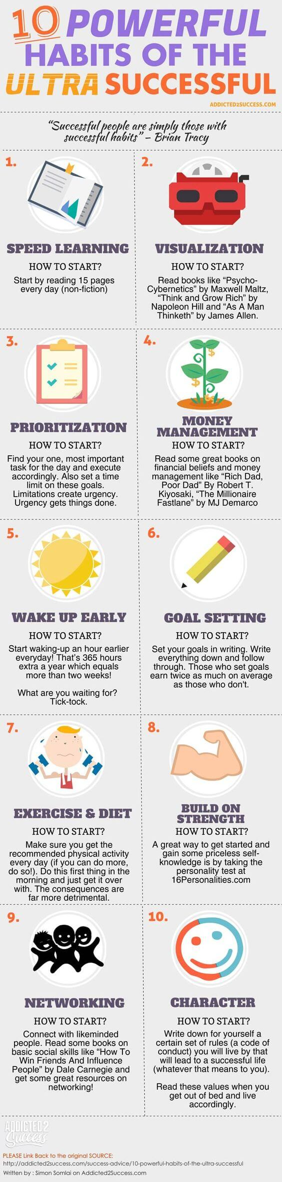 10 Powerful Habits Of Ultra-Successful People