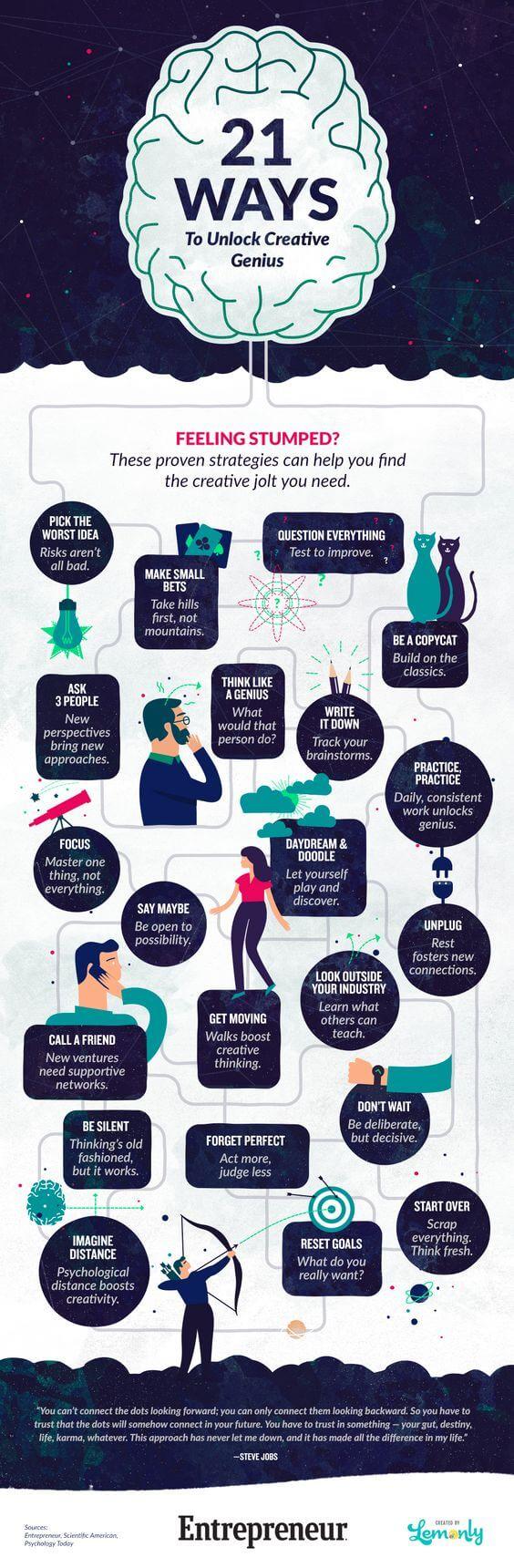 21 Ways to Unlock Creative Genius In You
