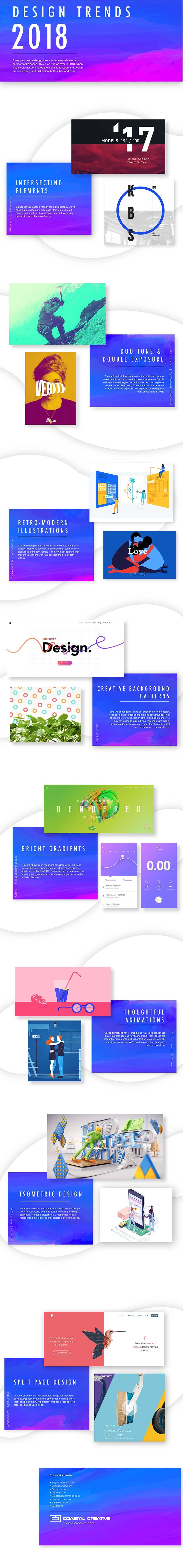 Web And Graphic Design Trends