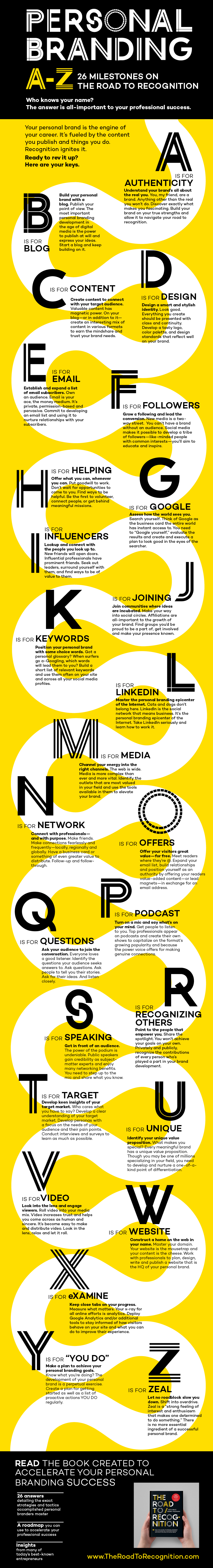 Personal Branding A to Z