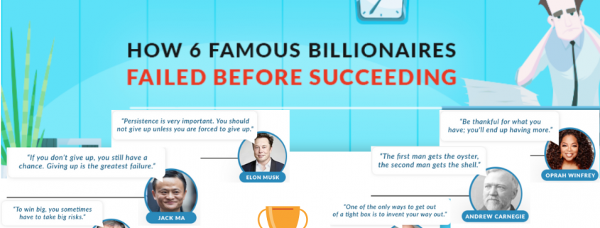 6 Famous Billionaires Failure Success Story