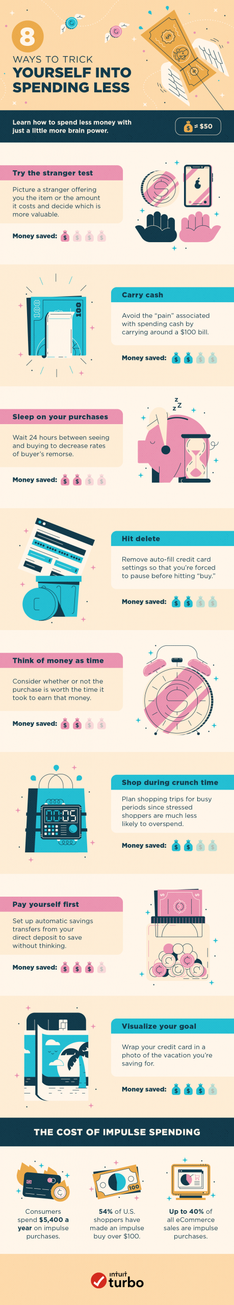Trick yourself into spending less - an Infographic on Personal Finance